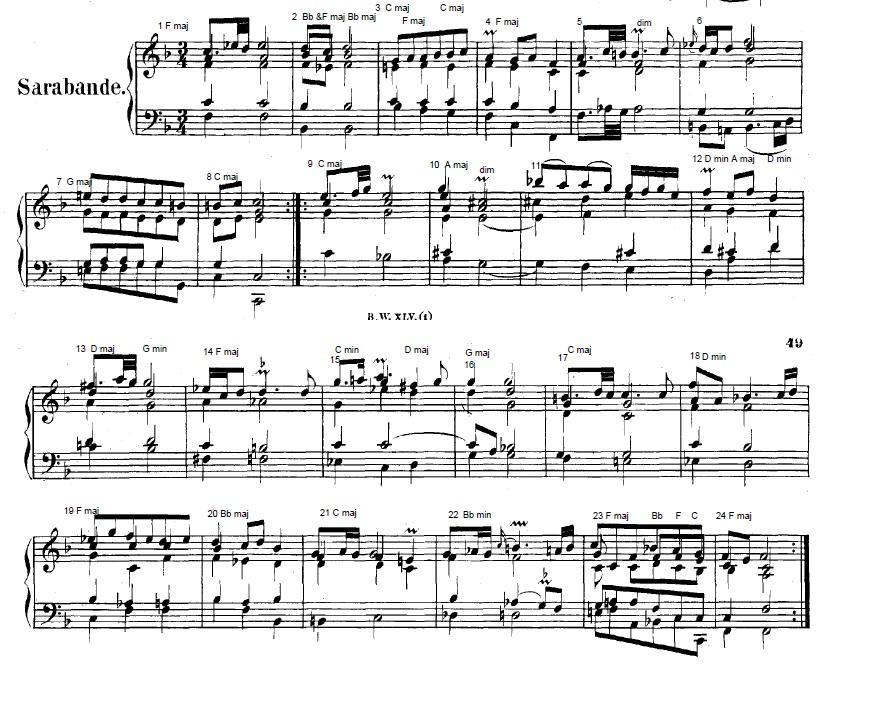 Sarabande Sheet Music